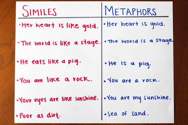 Metaphor Poems For Kids | quotes.lol-rofl.com