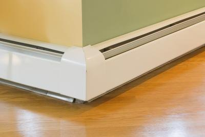 radiant heater covers