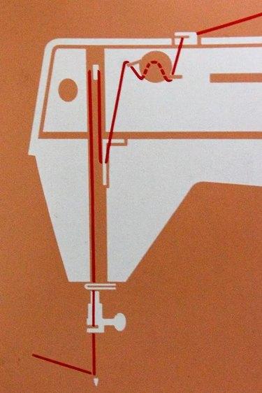 sewing machine threading diagram