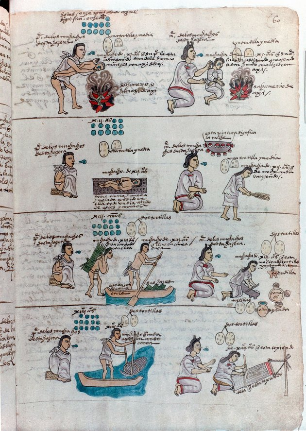Aztec education of boys and girls