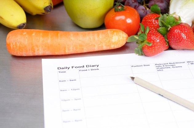 Food diary.